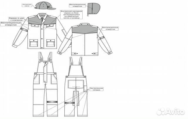 7c61b79f0cd Услуги - Разработка лекал одежды. Спецодежда. Трикотаж в Ярославской ...
